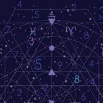 Numerology is not Astrology