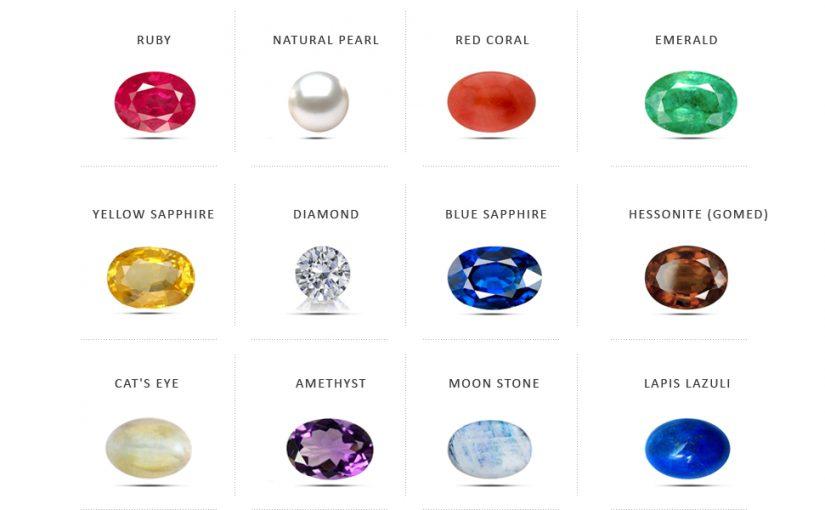 Numerology & Gemstones