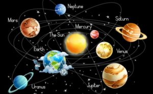 Numbers & Planets