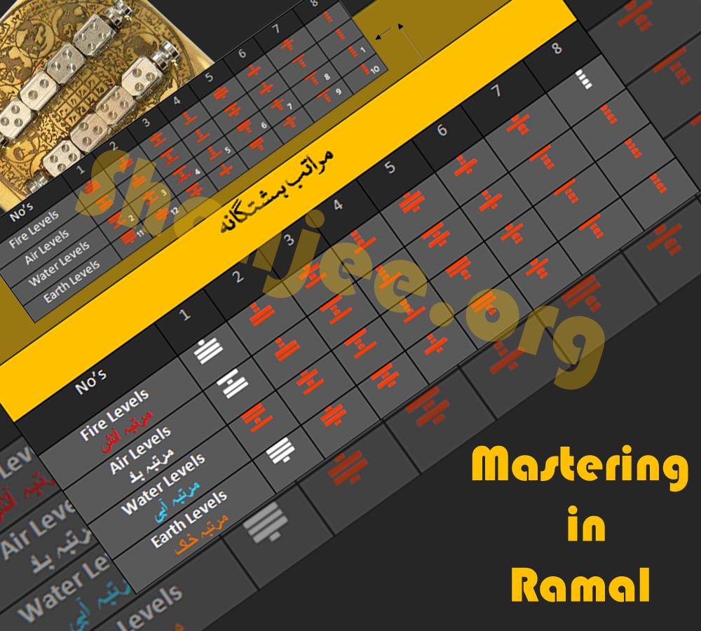 Mastering in Ramal